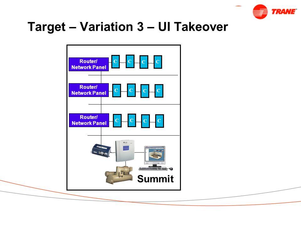 Target – Variation 3 – UI Takeover C C C C Summit C C C C C C C C Router/ Network Panel Router/ Network Panel Router/ Network Panel
