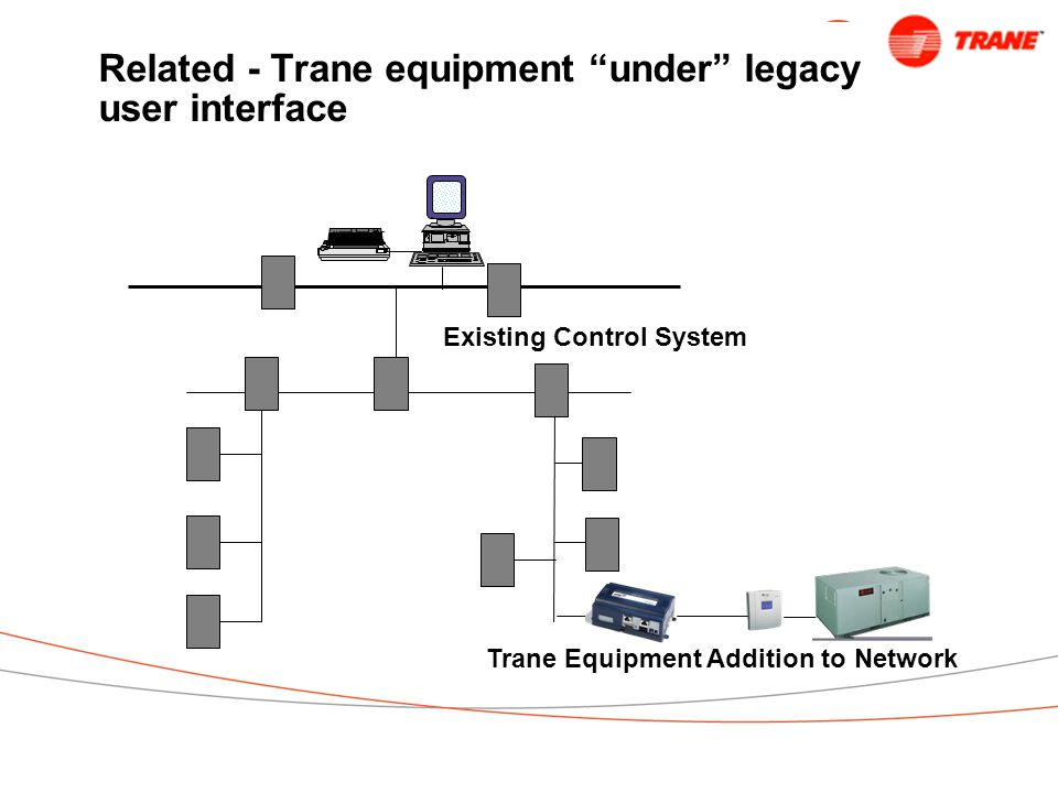 Related - Trane equipment under legacy user interface Trane Equipment Addition to Network Existing Control System