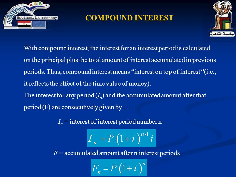 I n = interest of interest period number n F = accumulated amount after n interest periods COMPOUND INTEREST With compound interest, the interest for