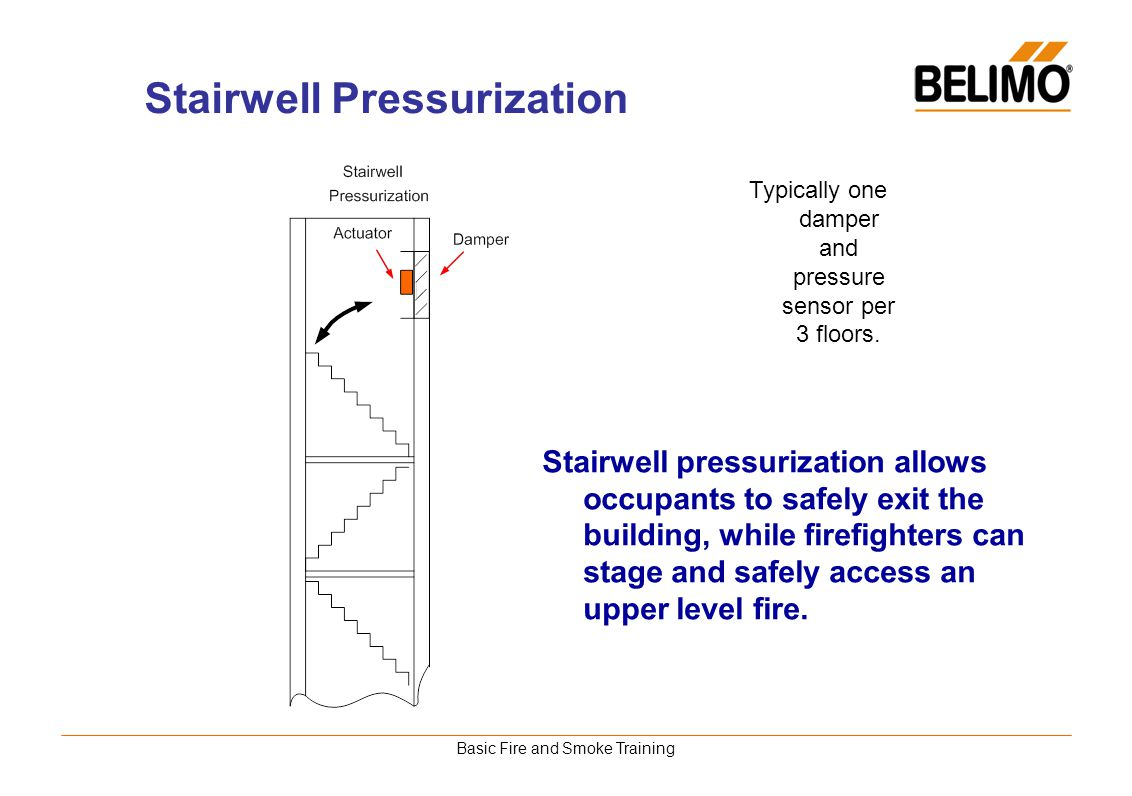 Basic Fire and Smoke Training Stairwell Pressurization Stairwell pressurization allows occupants to safely exit the building, while firefighters can s
