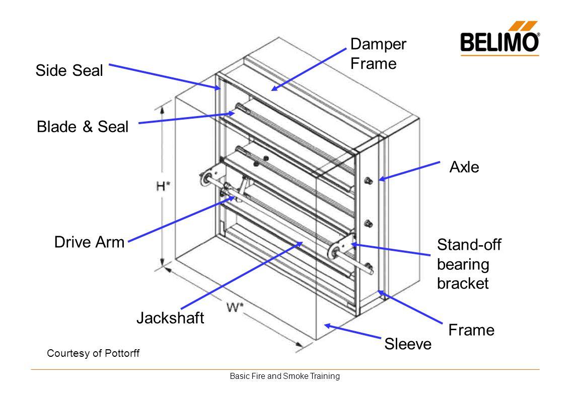 Basic Fire and Smoke Training Blade & Seal Jackshaft Stand-off bearing bracket Damper Frame Sleeve Axle Drive Arm Frame Side Seal Courtesy of Pottorff
