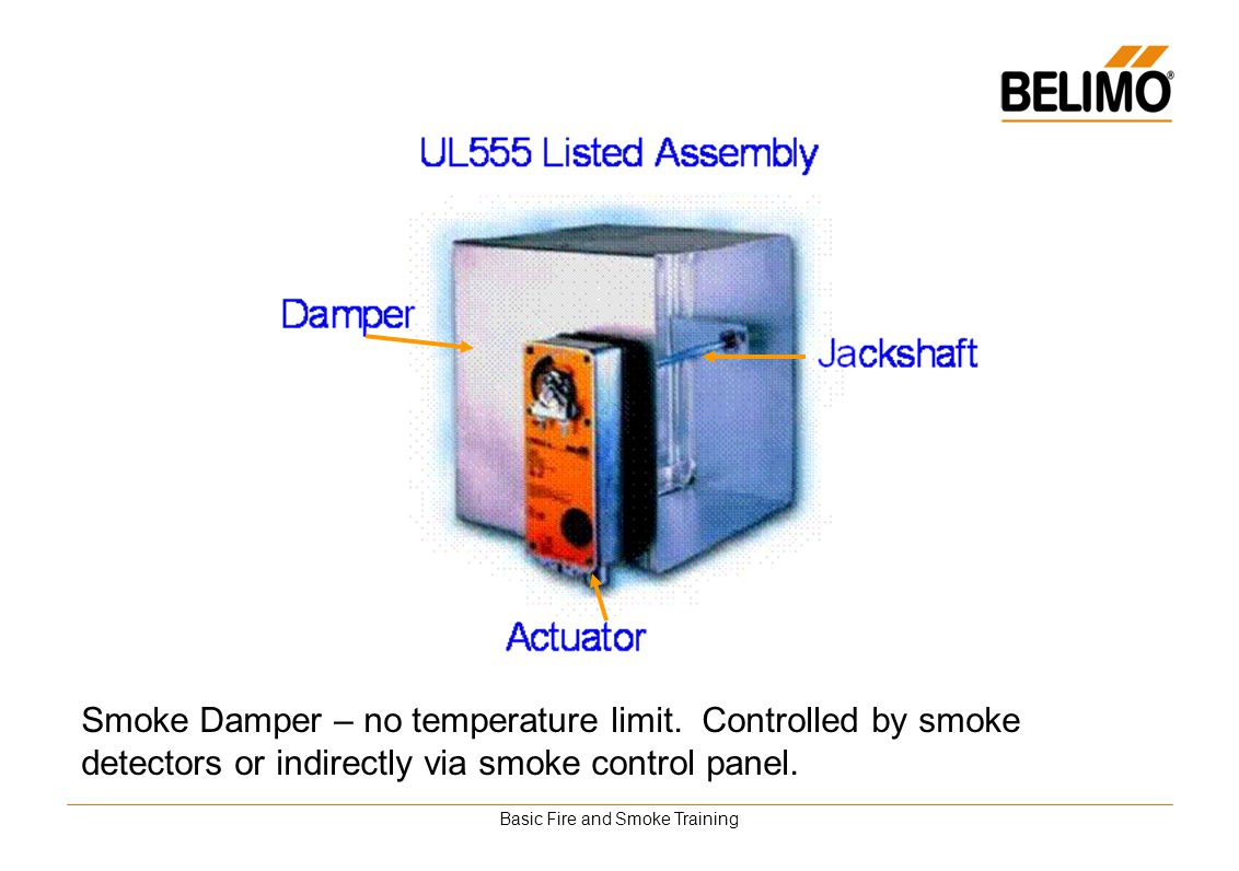 Basic Fire and Smoke Training Smoke Damper – no temperature limit. Controlled by smoke detectors or indirectly via smoke control panel.