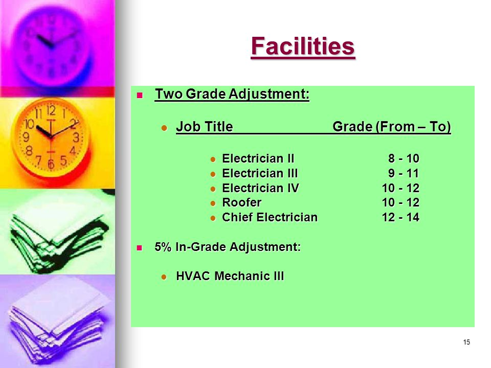 15 Facilities Two Grade Adjustment: Two Grade Adjustment: Job TitleGrade (From – To) Job TitleGrade (From – To) Electrician II 8 - 10 Electrician II 8 - 10 Electrician III 9 - 11 Electrician III 9 - 11 Electrician IV 10 - 12 Electrician IV 10 - 12 Roofer10 - 12 Roofer10 - 12 Chief Electrician12 - 14 Chief Electrician12 - 14 5% In-Grade Adjustment: 5% In-Grade Adjustment: HVAC Mechanic III HVAC Mechanic III
