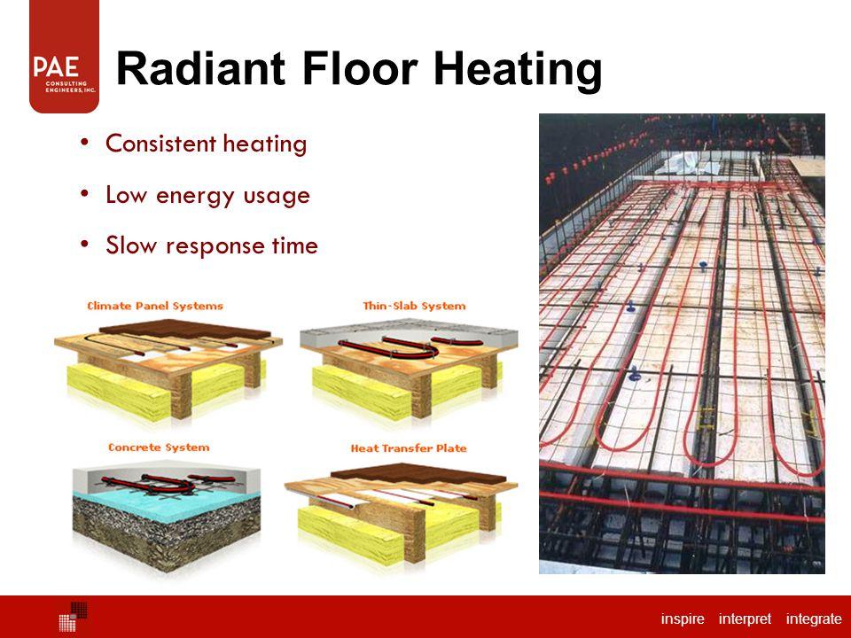 inspire interpret integrate Radiant Floor Heating Consistent heating Low energy usage Slow response time