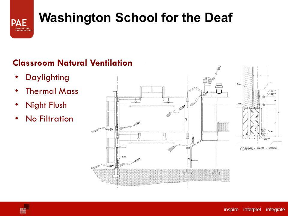 inspire interpret integrate Washington School for the Deaf Classroom Natural Ventilation Daylighting Thermal Mass Night Flush No Filtration
