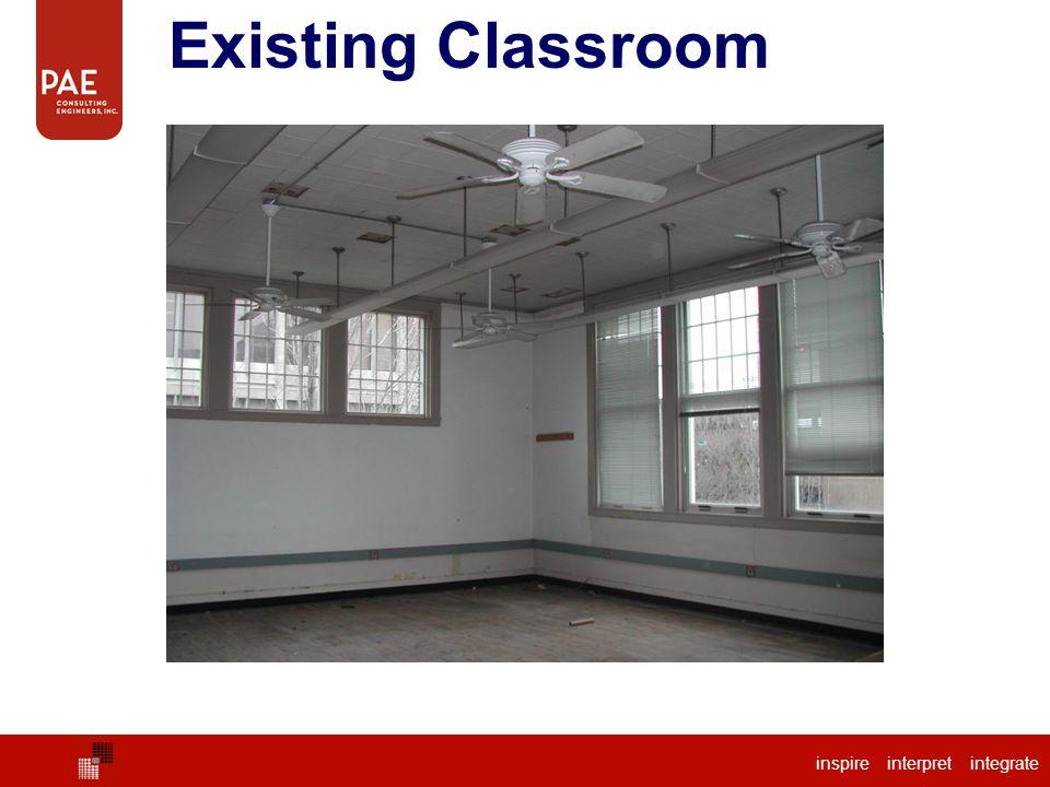 inspire interpret integrate Existing Classroom inspire interpret integrate