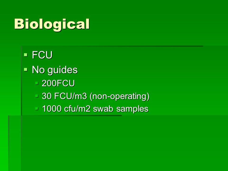 Biological  FCU  No guides  200FCU  30 FCU/m3 (non-operating)  1000 cfu/m2 swab samples