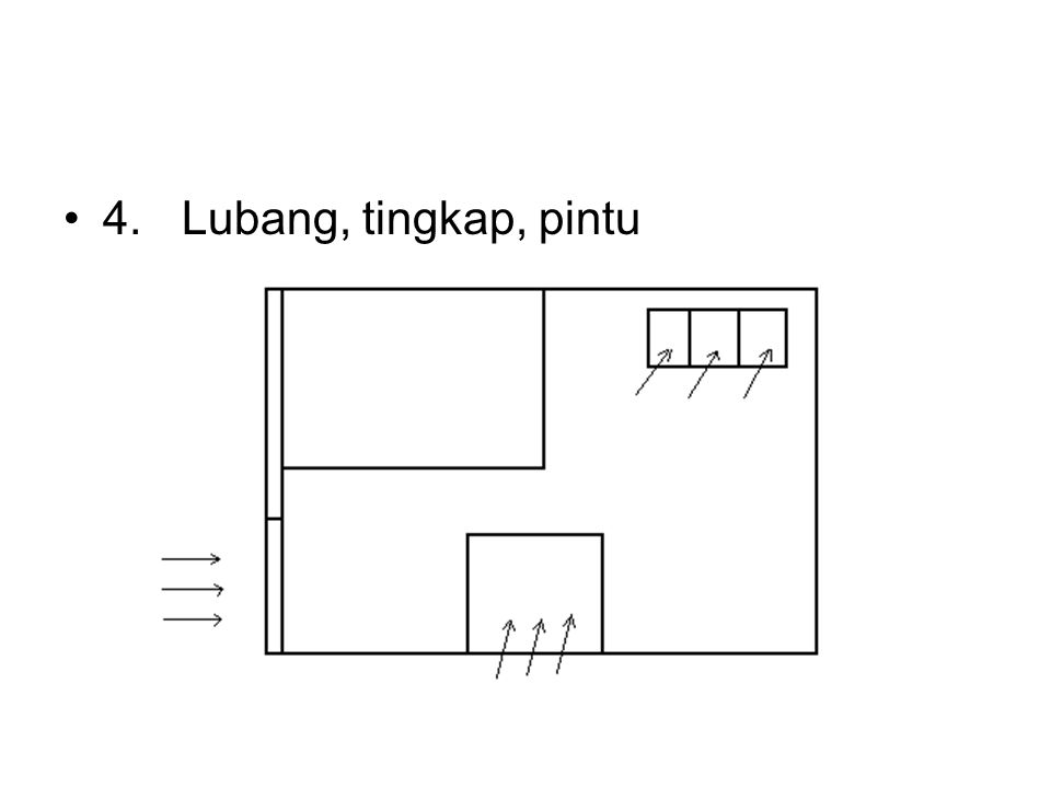 4. Lubang, tingkap, pintu