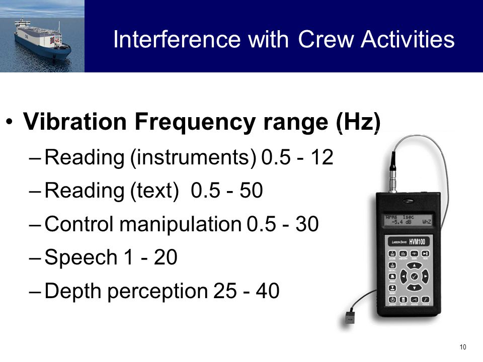 10 Interference with Crew Activities Vibration Frequency range (Hz) –Reading (instruments) 0.5 - 12 –Reading (text) 0.5 - 50 –Control manipulation 0.5 - 30 –Speech 1 - 20 –Depth perception 25 - 40