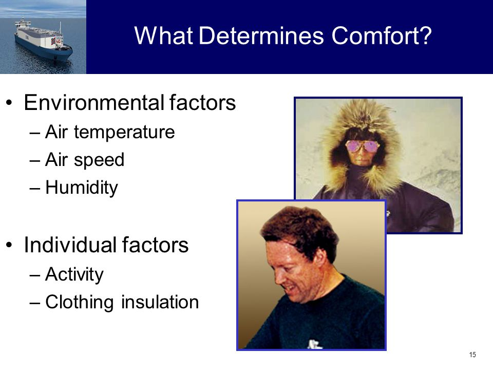 15 What Determines Comfort? Environmental factors –Air temperature –Air speed –Humidity Individual factors –Activity –Clothing insulation