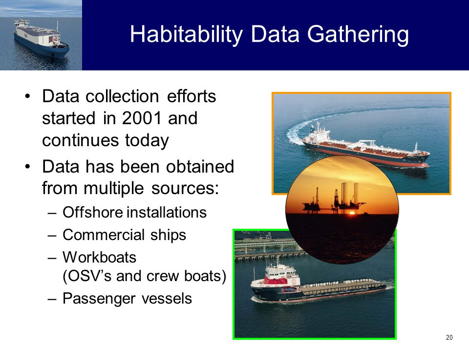 20 Habitability Data Gathering Data collection efforts started in 2001 and continues today Data has been obtained from multiple sources: –Offshore installations –Commercial ships –Workboats (OSV's and crew boats) –Passenger vessels