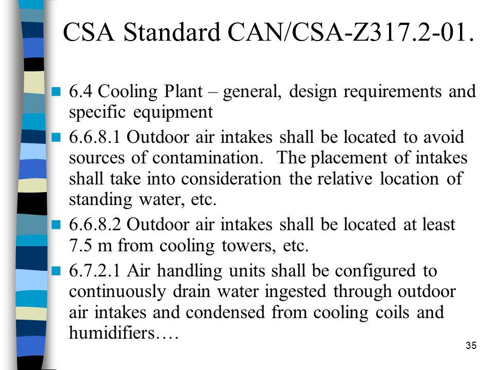 35 CSA Standard CAN/CSA-Z317.2-01.
