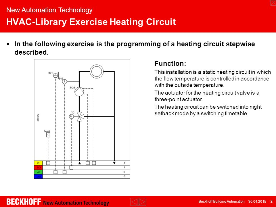 Beckhoff Building Automation 30.04.2015 13  The heating circuit is finished now.