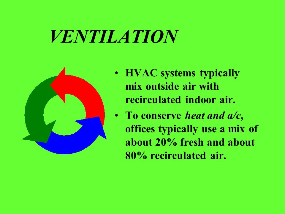 VENTILATION HVAC systems typically mix outside air with recirculated indoor air. To conserve heat and a/c, offices typically use a mix of about 20% fr