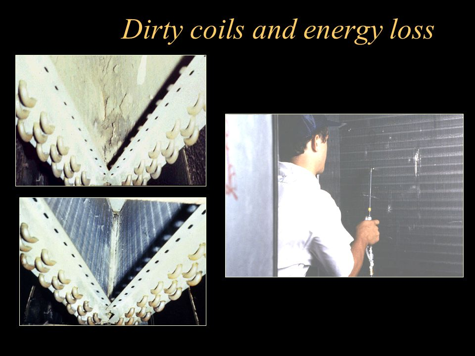 Dirty coils and energy loss