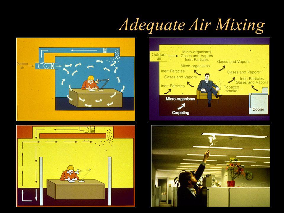 Adequate Air Mixing