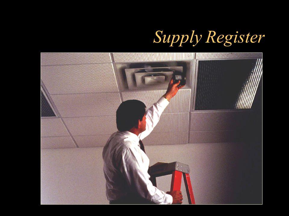 Supply Register