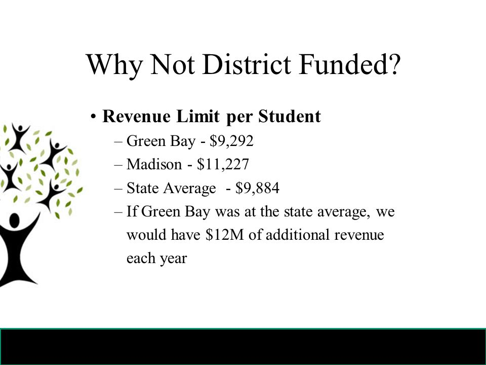 Why Not District Funded.