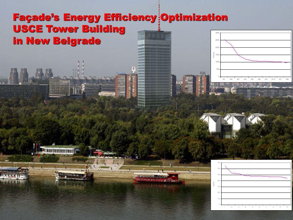 Façade's Energy Efficiency Optimization USCE Tower Building in New Belgrade