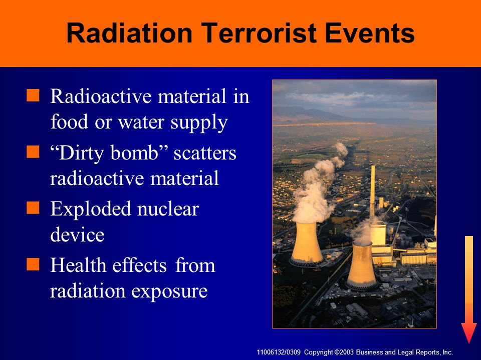 "11006132/0309 Copyright ©2003 Business and Legal Reports, Inc. Radiation Terrorist Events Radioactive material in food or water supply ""Dirty bomb"" sc"
