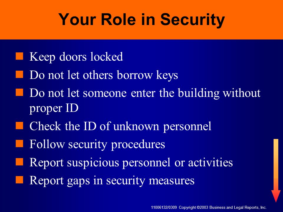 11006132/0309 Copyright ©2003 Business and Legal Reports, Inc. Your Role in Security Keep doors locked Do not let others borrow keys Do not let someon