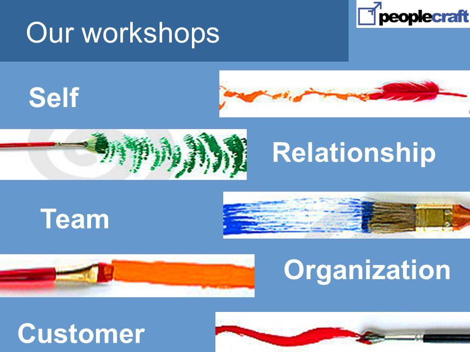Our workshops Self Relationship Team Organization Customer