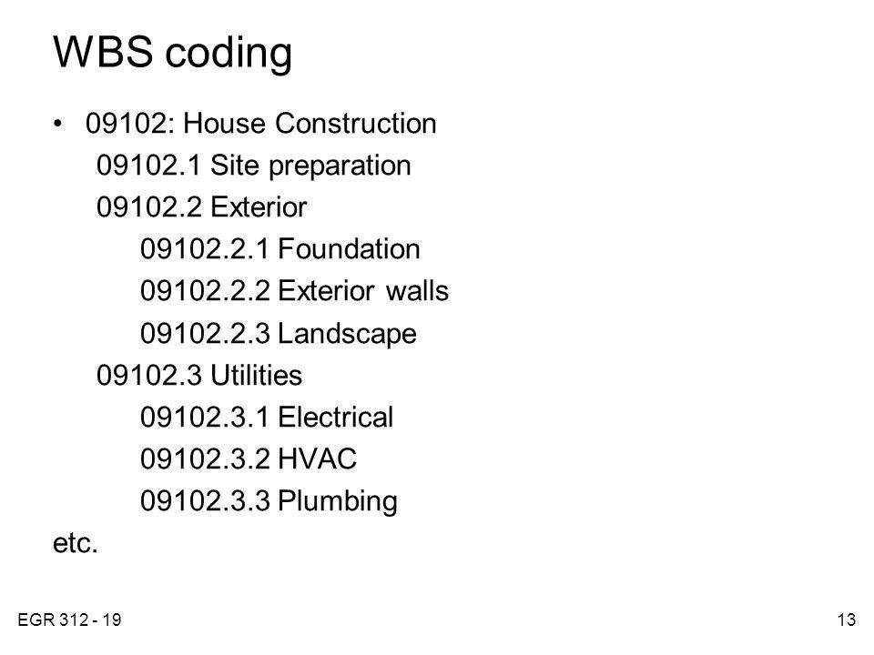EGR 312 - 1913 WBS coding 09102: House Construction 09102.1 Site preparation 09102.2 Exterior 09102.2.1 Foundation 09102.2.2 Exterior walls 09102.2.3 Landscape 09102.3 Utilities 09102.3.1 Electrical 09102.3.2 HVAC 09102.3.3 Plumbing etc.