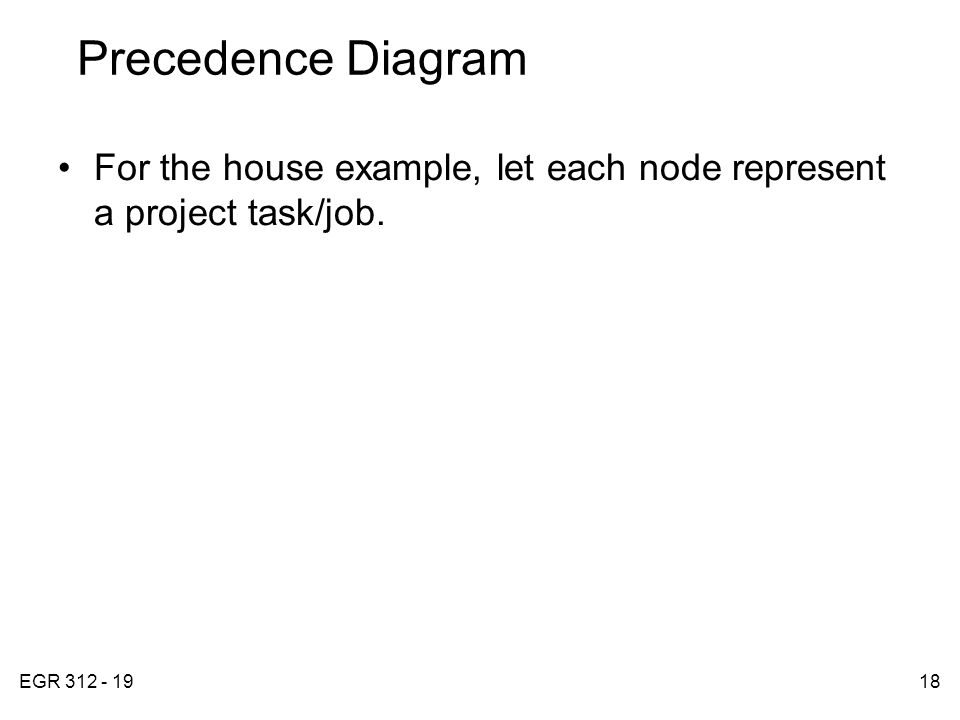 EGR 312 - 1918 Precedence Diagram For the house example, let each node represent a project task/job.