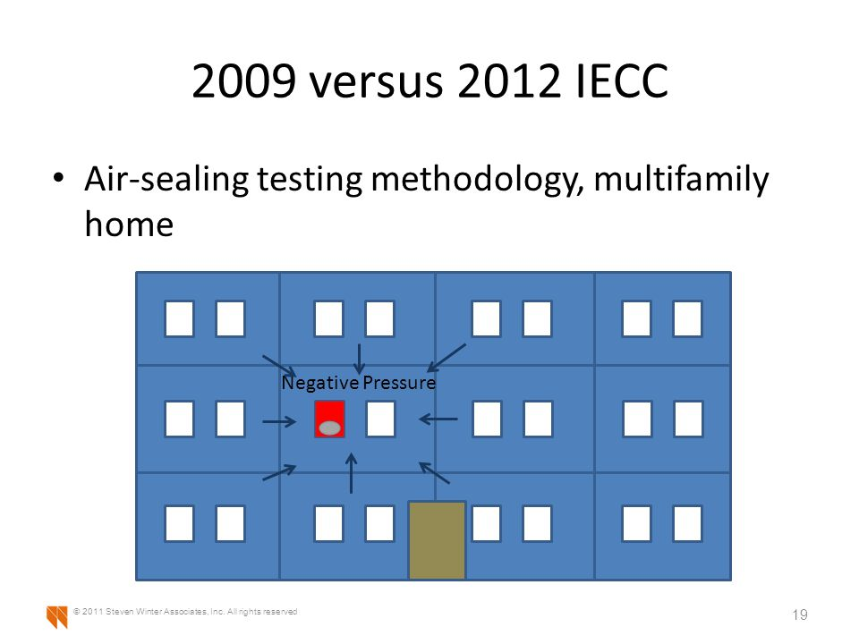 2009 versus 2012 IECC Air-sealing testing methodology, multifamily home 19 © 2011 Steven Winter Associates, Inc.