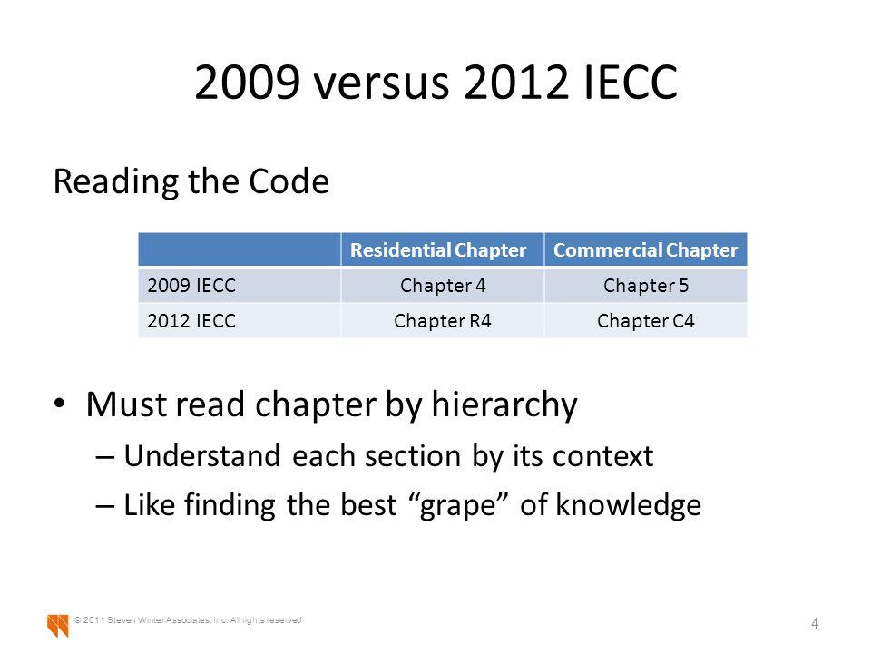 2009 versus 2012 IECC Reading the Code 5 © 2011 Steven Winter Associates, Inc.