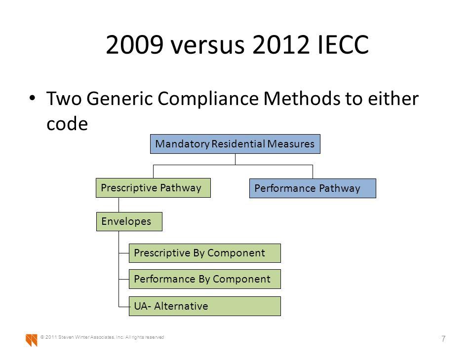 2009 versus 2012 IECC Low-Rise, Wood-Framed Construction – Envelopes: Prescriptive by Measure 8 © 2011 Steven Winter Associates, Inc.