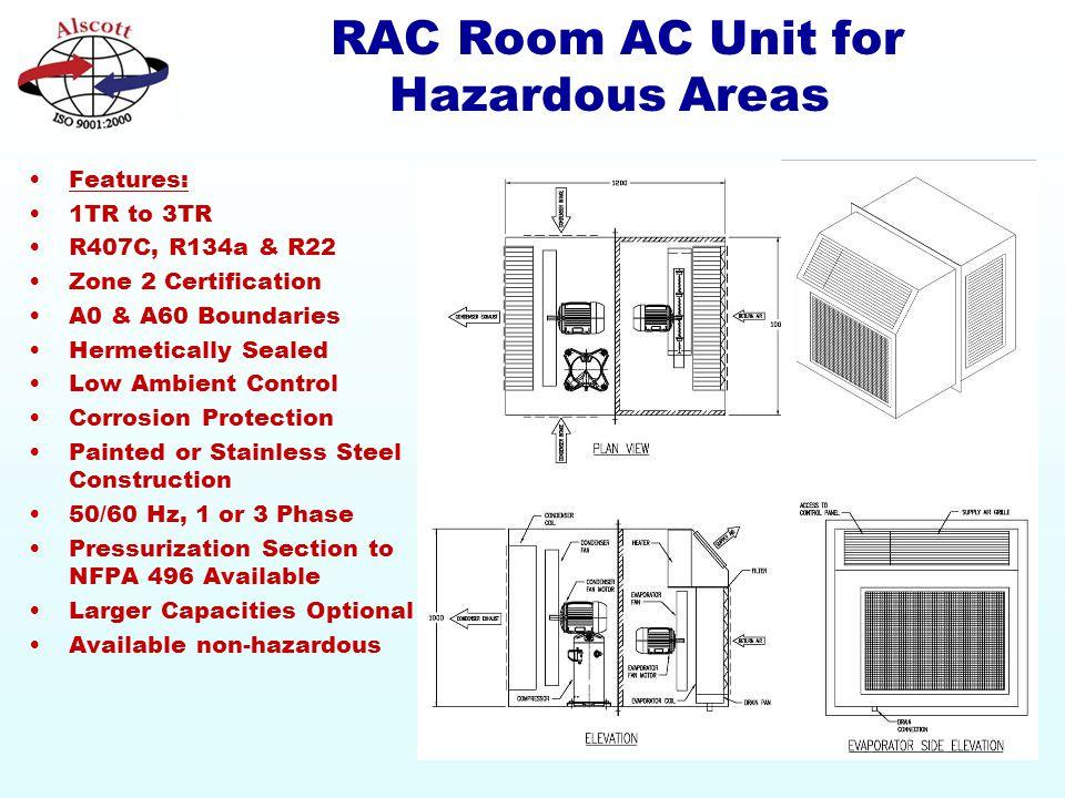 HVAC Commissionning Services HVAC Commissioning Services: Airflow Measurement Pressurization HVAC Controls Systems Integration