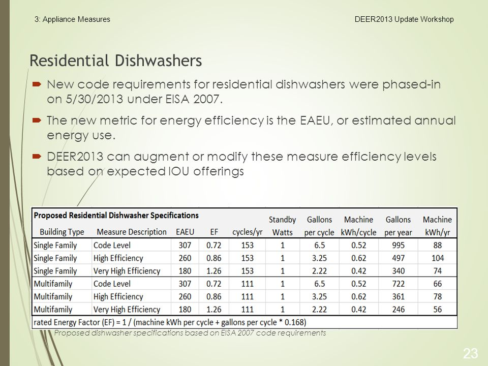 Residential Dishwashers  New code requirements for residential dishwashers were phased-in on 5/30/2013 under EISA 2007.