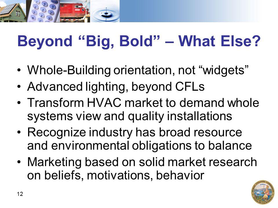 "12 Beyond ""Big, Bold"" – What Else? Whole-Building orientation, not ""widgets"" Advanced lighting, beyond CFLs Transform HVAC market to demand whole syst"