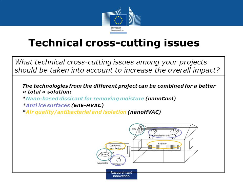 Research and innovation Research and innovation Non-technical cross-cutting issues What non-technical cross-cutting issues among your projects should be taken into account to increase the overall impact.
