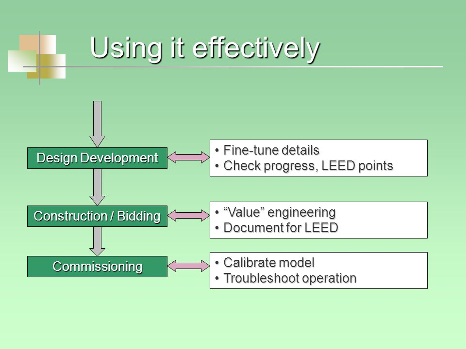 Using it effectively Design Development Construction / Bidding Commissioning Fine-tune detailsFine-tune details Check progress, LEED pointsCheck progress, LEED points Value engineering Value engineering Document for LEEDDocument for LEED Calibrate modelCalibrate model Troubleshoot operationTroubleshoot operation