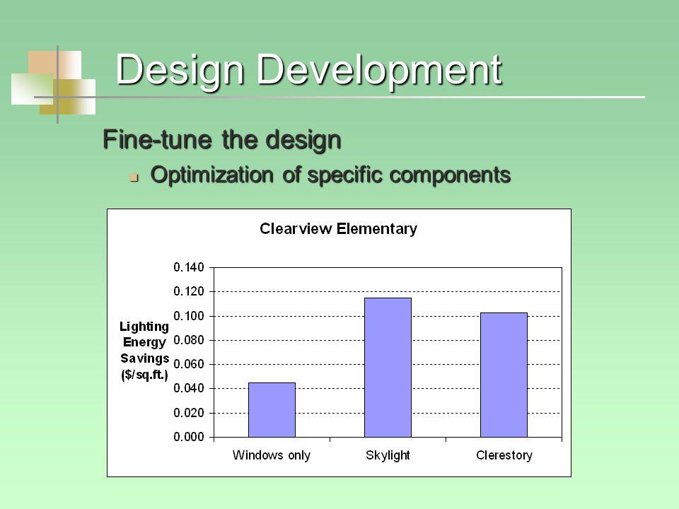 Design Development Fine-tune the design Optimization of specific components Optimization of specific components