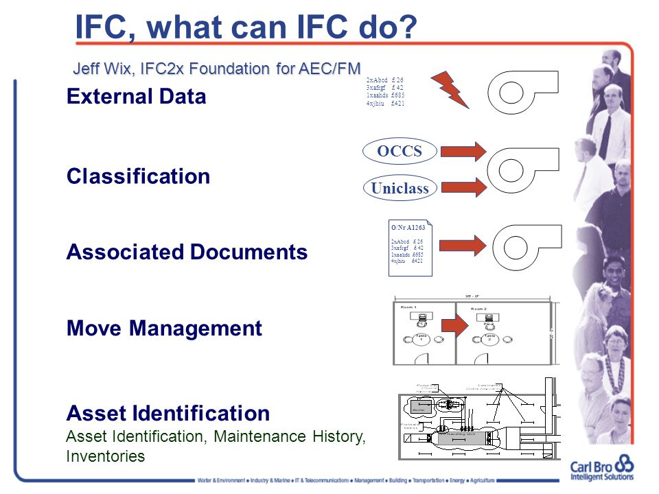 IFC, what can IFC do.