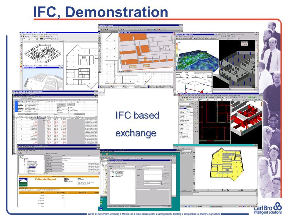 IFC, Demonstration IFC IFC based exchange