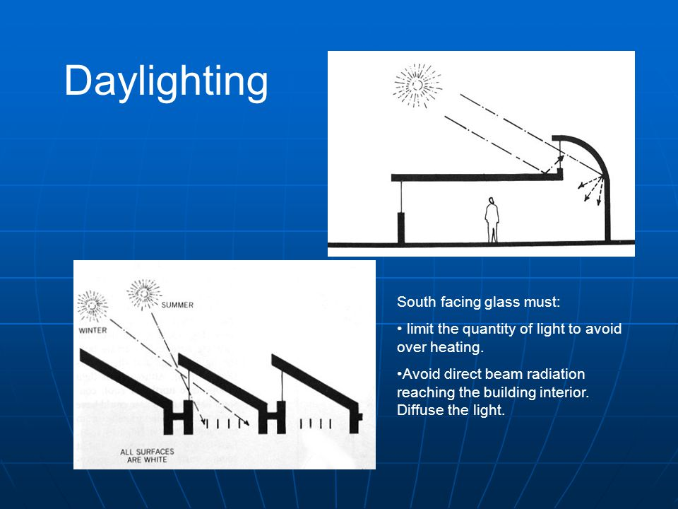 Daylighting South facing glass must: limit the quantity of light to avoid over heating. Avoid direct beam radiation reaching the building interior. Di