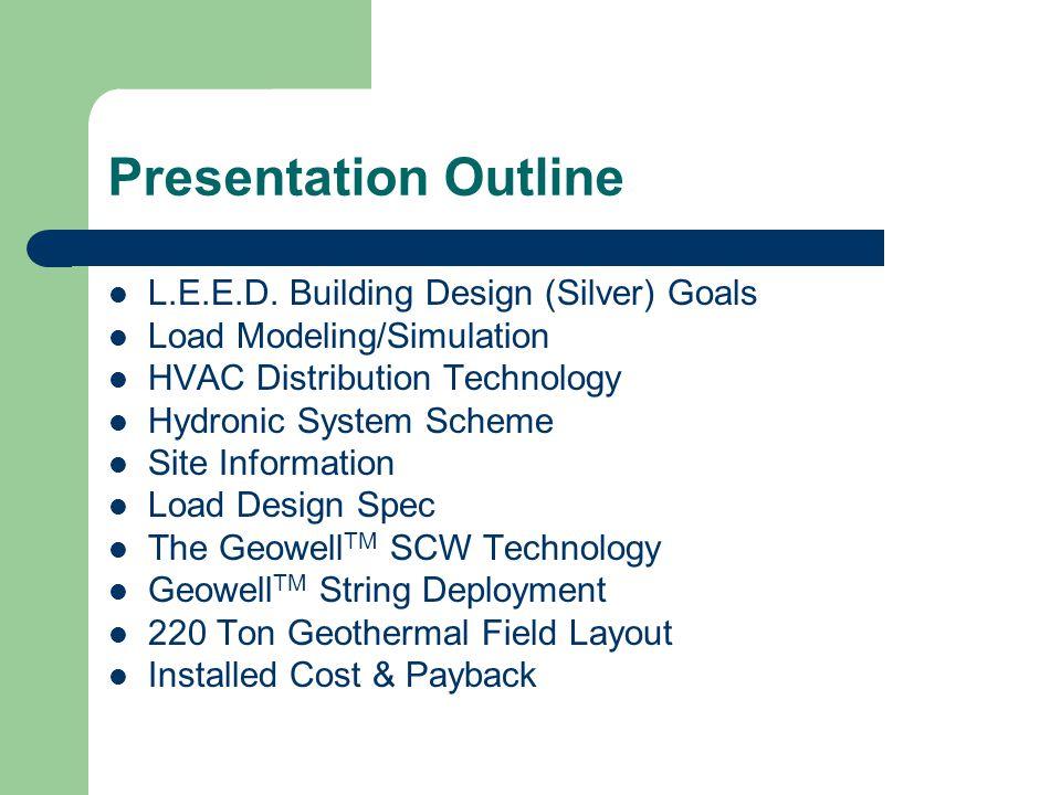 Presentation Outline L.E.E.D.