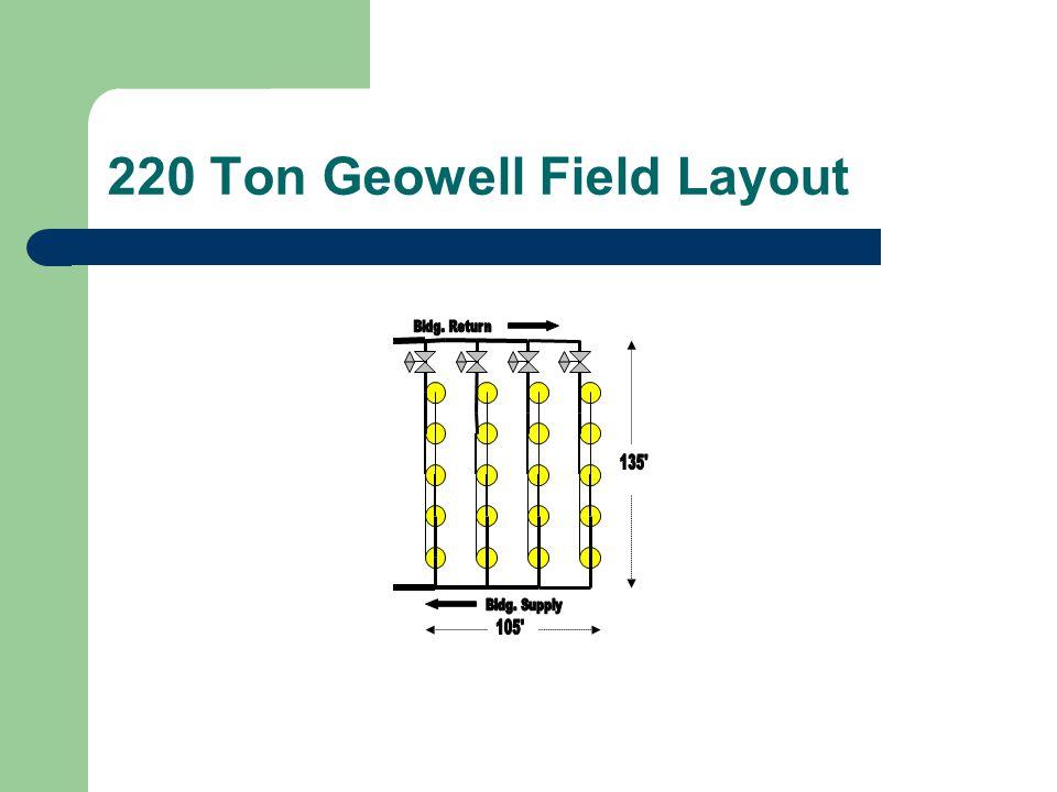 220 Ton Geowell Field Layout