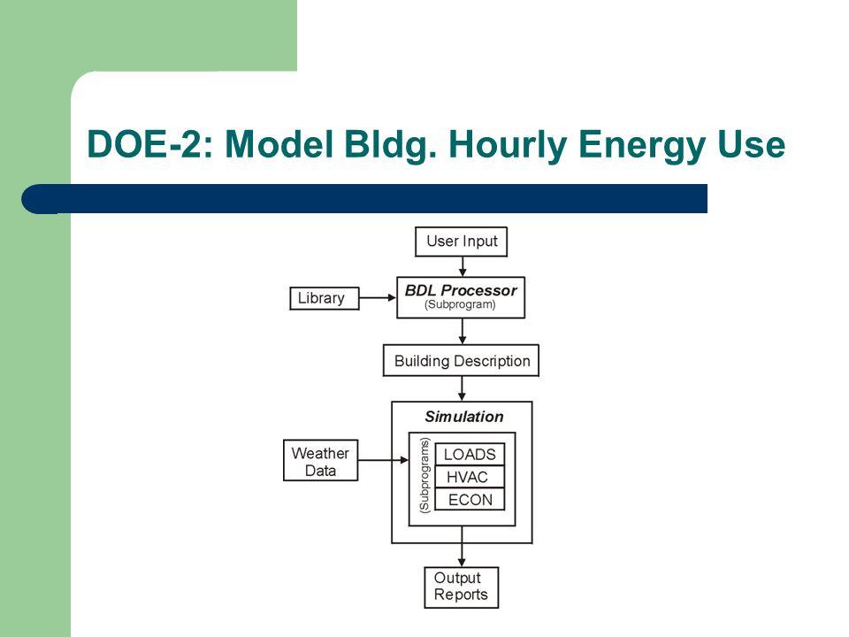DOE-2: Model Bldg. Hourly Energy Use
