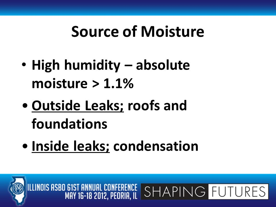 Source of Moisture High humidity – absolute moisture > 1.1% Outside Leaks; roofs and foundations Inside leaks; condensation