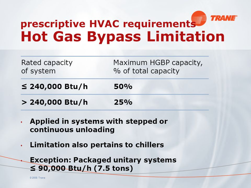 © 2008 Trane Maximum HGBP capacity, % of total capacity Rated capacity of system ≤ 240,000 Btu/h50% > 240,000 Btu/h25% prescriptive HVAC requirements Hot Gas Bypass Limitation s Applied in systems with stepped or continuous unloading s Limitation also pertains to chillers s Exception: Packaged unitary systems ≤ 90,000 Btu/h (7.5 tons)
