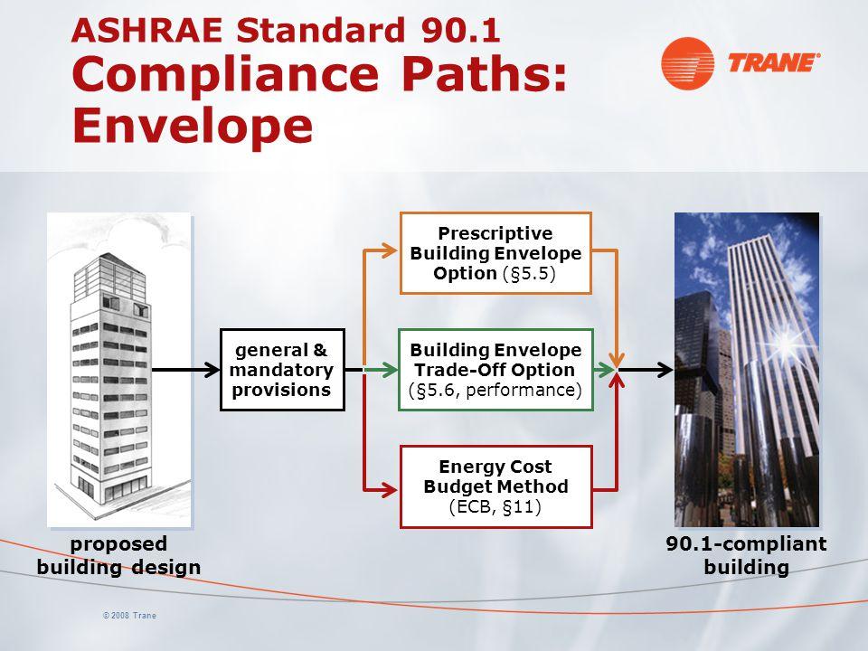 © 2008 Trane ASHRAE Standard 90.1 Compliance Paths: Envelope proposed building design 90.1-compliant building general & mandatory provisions Prescriptive Building Envelope Option (§5.5) Building Envelope Trade-Off Option (§5.6, performance) Energy Cost Budget Method (ECB, §11)
