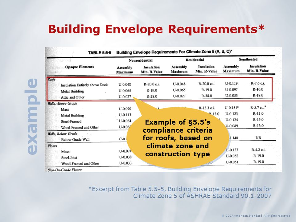 example *Excerpt from Table 5.5-5, Building Envelope Requirements for Climate Zone 5 of ASHRAE Standard 90.1-2007 Example of §5.5's compliance criteri