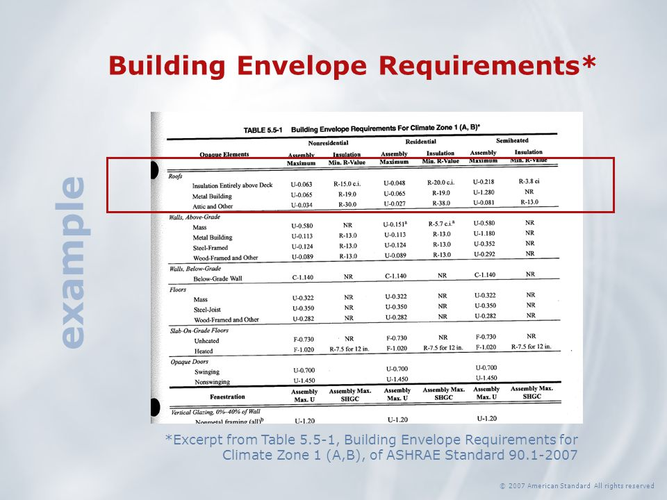 example *Excerpt from Table 5.5-1, Building Envelope Requirements for Climate Zone 1 (A,B), of ASHRAE Standard 90.1-2007 Example of §5.5's compliance