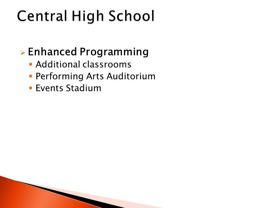  Enhanced Programming  Additional classrooms  Performing Arts Auditorium  Events Stadium