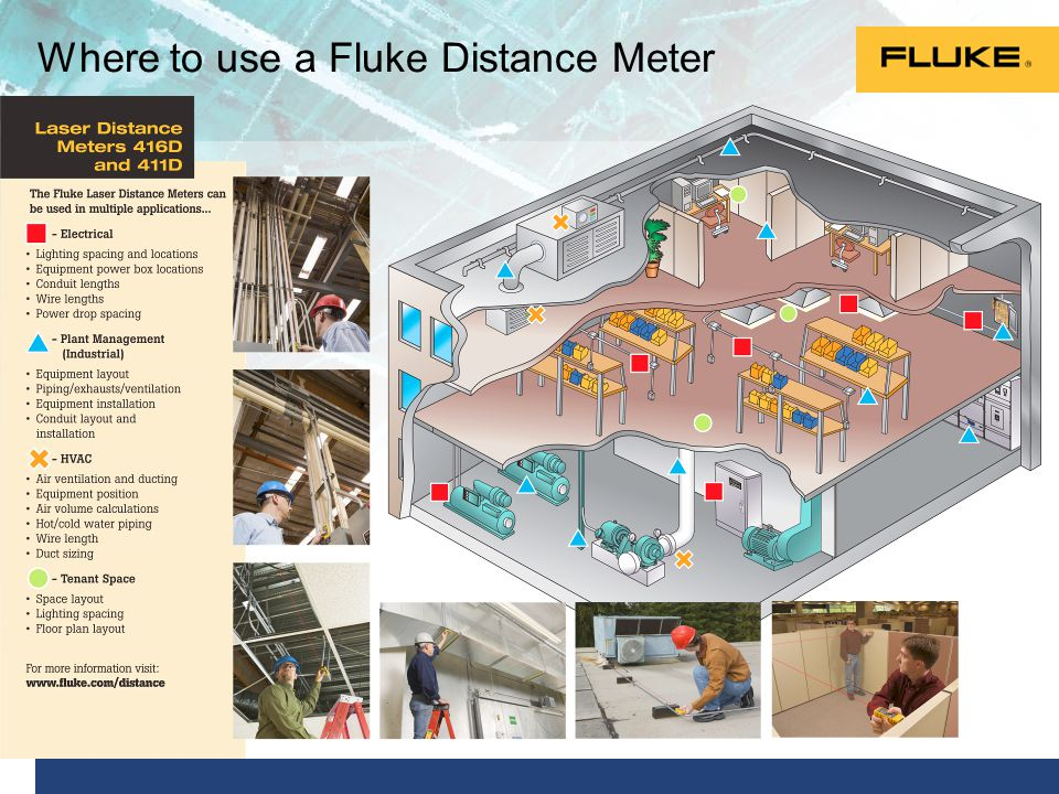 Where to use a Fluke Distance Meter
